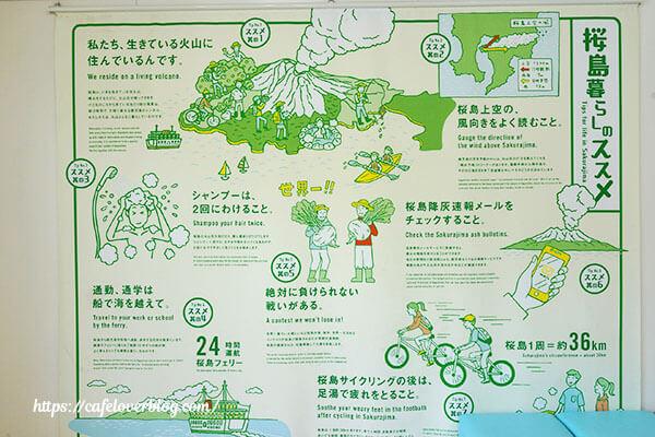 桜島暮らしのススメ